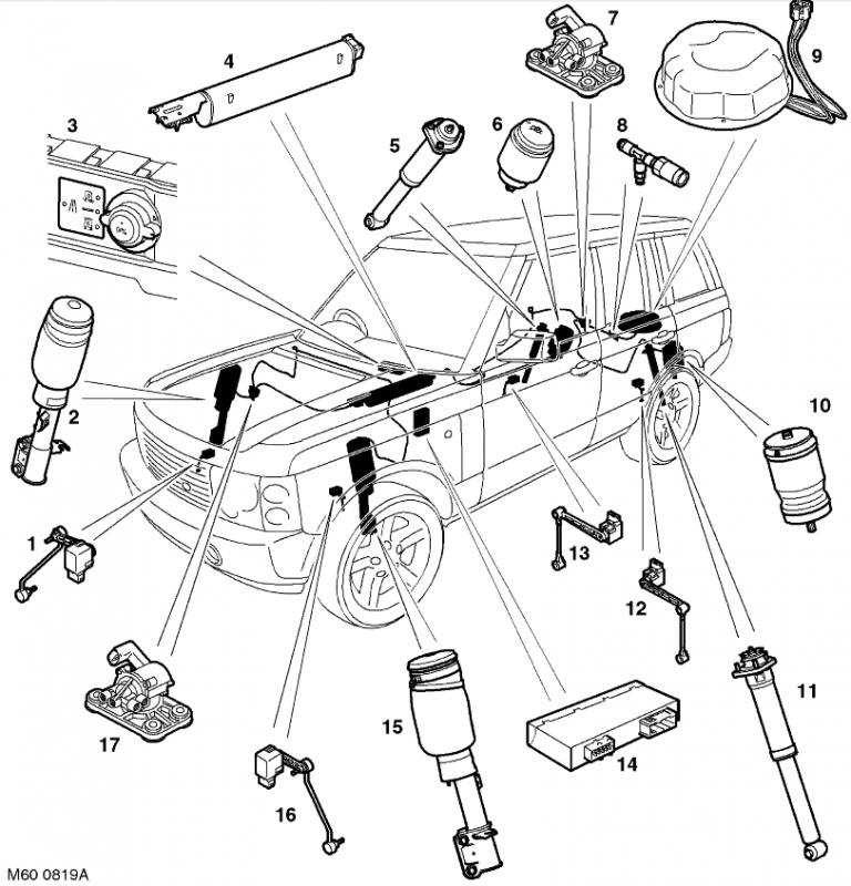 Air suspension inactive | Land Rover UK Forums